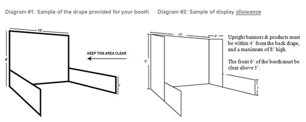 Booth display and restrictions